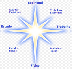 Estrela Completa