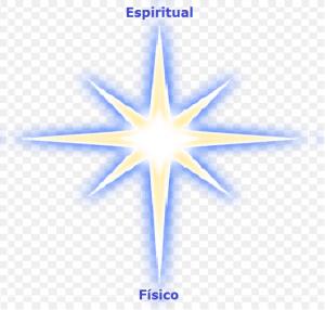 Físico Epiritual